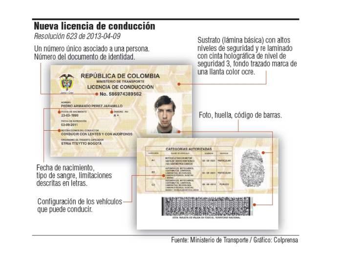 nueva licencia conduccion pase colombia