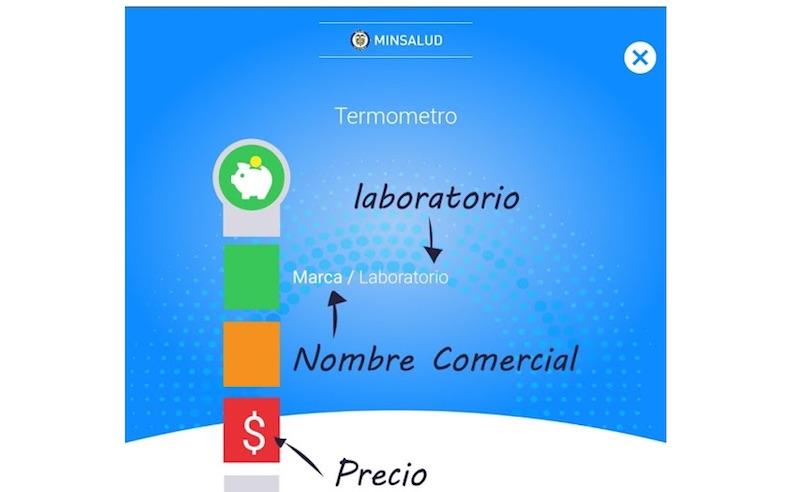 22 mil colombianos descargaron la 'app' ClicSalud para hacer consultas