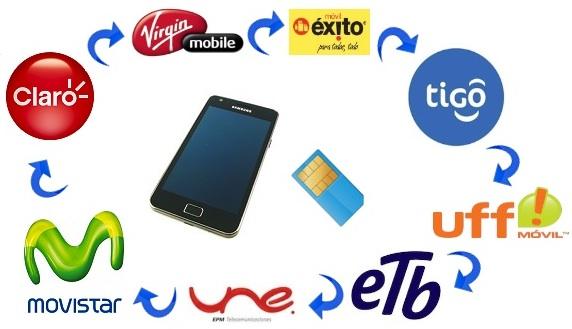 Operadores de telecomunicaciones luchan para retener clientes tras la tributaria